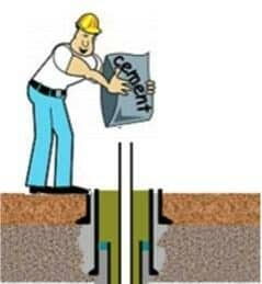 Cement Slurry design Basics
